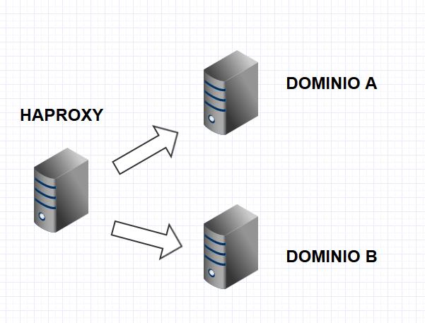 haproxyfajlinux01